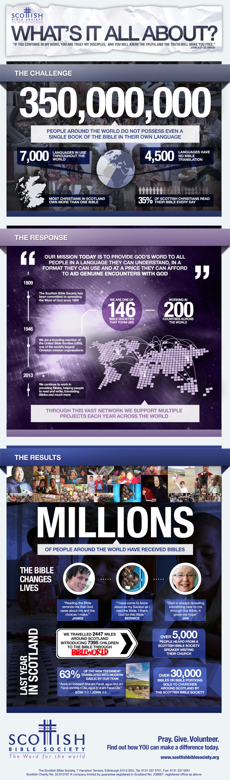 infographic-final-web